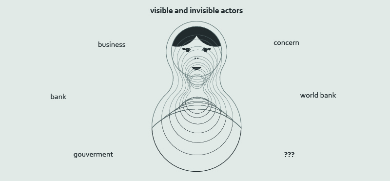 Visible and invisible actors v03.jpg