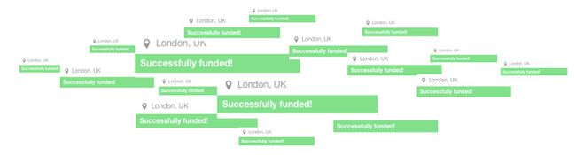Successfully funded projects on Kickstarter